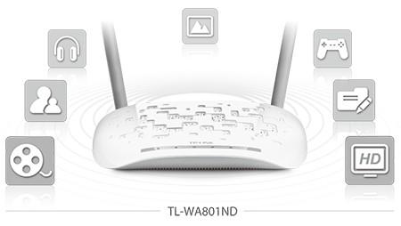 TP-Link TL-WA801ND Kecepatan & Jangkauan Nirkabel N