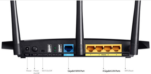 TPLink Archer C7 Port Gigabit