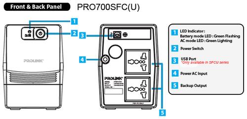 Prolink PRO700SFC Front & Back Panel