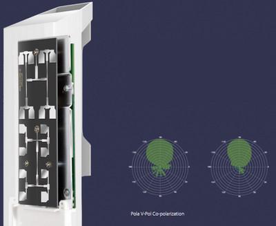 TP-Link Pharos CPE510 Tingkatan Sistem Antena