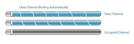 TP-Link TL-WR840N Teknologi CCA - Sinyal Stabil Wireless