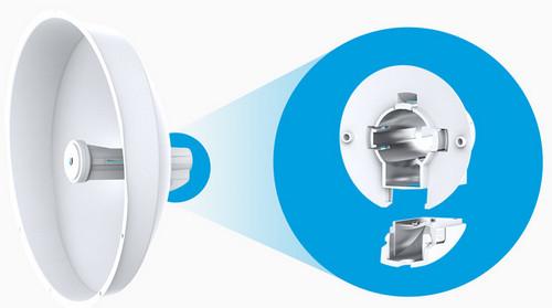 Ubiquiti PowerBeam M5 300 ISO 22dBi Innovative Mechanical Design