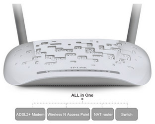 TP-Link TD-W8961 One Stop Solution