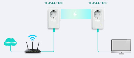 TP-Link TL-PA4010P Pair Button for Easy Network Security
