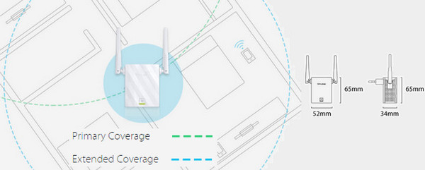 TP-Link TL-WA855RE Compact. Strong.
