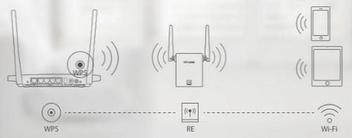 TP-Link TL-WA855RE Effortless Network Expansion