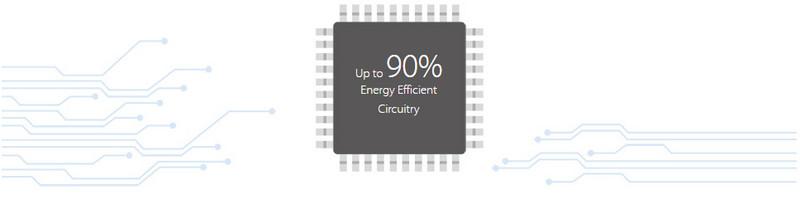 TP-Link TL-PB2600 High Energy Efficiency Rate