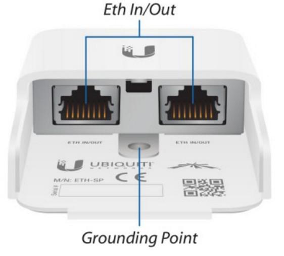 Ubiquiti ETH-SP Ports