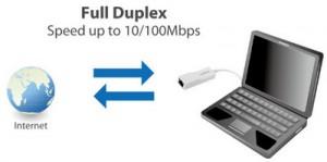Edimax EU-4208 USB 2.0