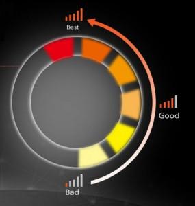 Tenda O6 Smart Signal Indicator LED