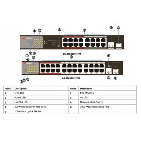 HikVision DS-3E0318P-E-M 04