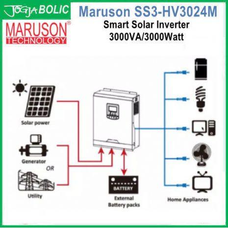 Maruson SS3-HV3024M d