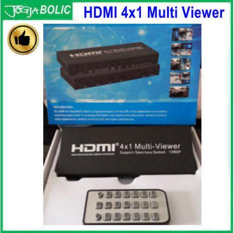 HDMI 4×1 Multi Viewer a