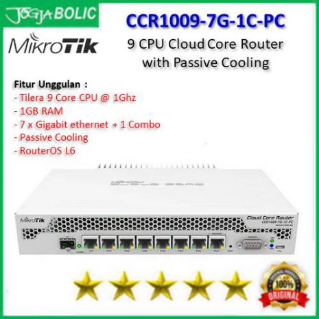 Mikrotik CCR1009-7G-1C-PC a
