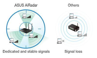 Asus RT-AC66U AiRadar