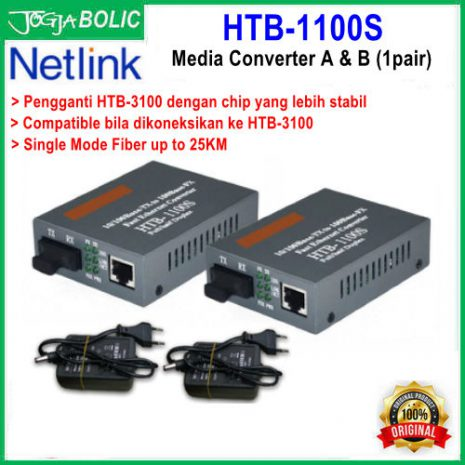Netlink HTB-1100S a